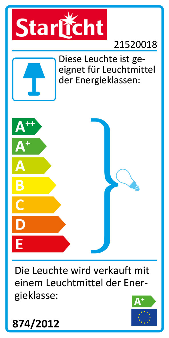 Energieffizienz-Label