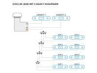 Vorschau: SCR2-LNB ANKARO Legacy 2