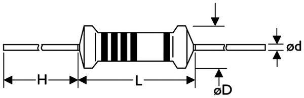 Metallschicht-Widerstand, 0,25 W, 220 kΩ, 1 %, 1000 Stück - Produktbild 2