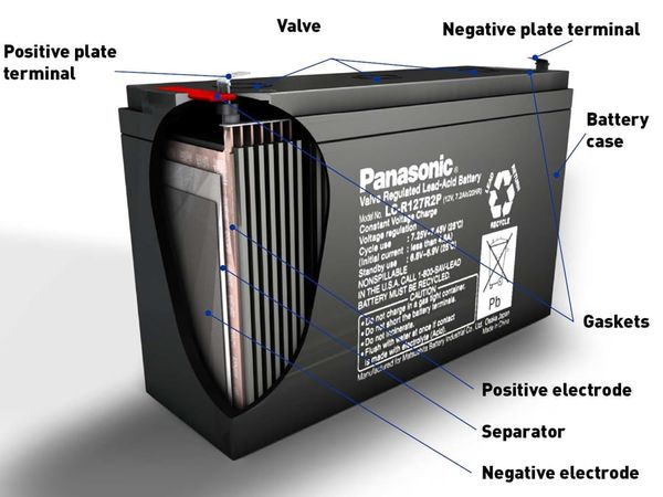 Bleiakkumulator PANASONIC LC-XC1228P, 12 V-/28 Ah, zyklisch - Produktbild 4