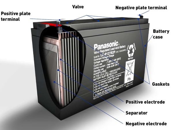 Bleiakkumulator PANASONIC LC-XC1238P, 12 V-/38 Ah, zyklisch - Produktbild 4