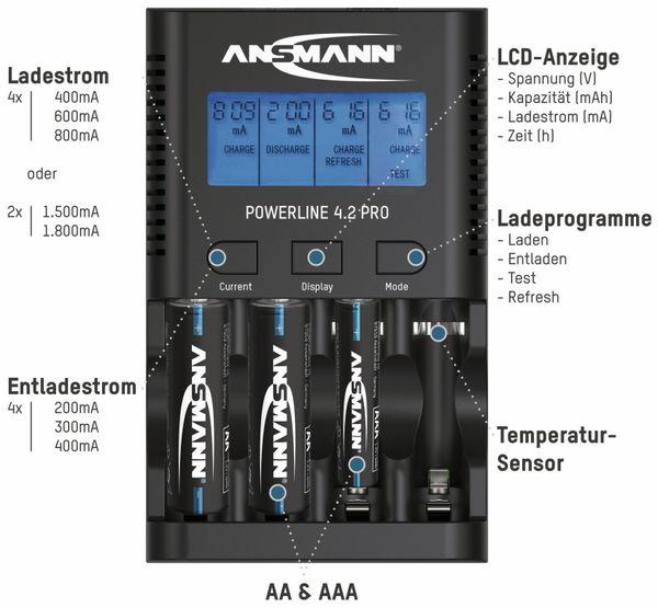 Ladegerät ANSMANN Powerline 4.2 Pro - Produktbild 4