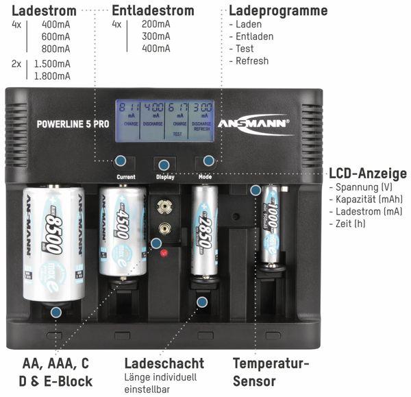 Ladegerät ANSMANN Powerline 5 Pro - Produktbild 5