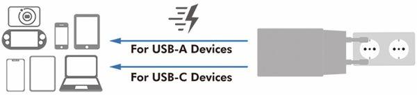 USB-Lader LOGILINK PA0230, 2-fach, 48 W, 1xUSB-A, 1xUSB-C, GaN, weiß - Produktbild 4