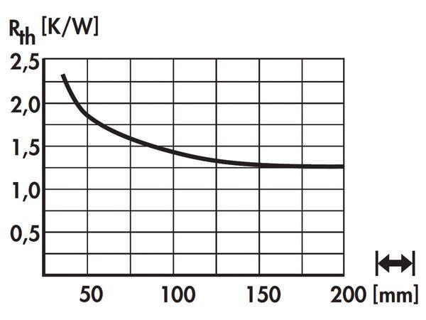 Kühlkörper für COB-LED FISCHER SK60210SA - Produktbild 5