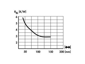 Kühlkörper FISCHER SK 68 75 AL - Produktbild 3