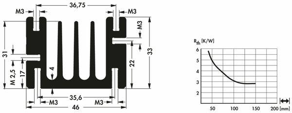 Kühlkörper, Fischer Elektronik, SK 68 37,5 SA, Profilkühlkörper, schwarz, Aluminium - Produktbild 2