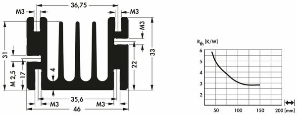 Kühlkörper, Fischer Elektronik, SK 68/ 50 SA, Profilkühlkörper, schwarz, Aluminium - Produktbild 2