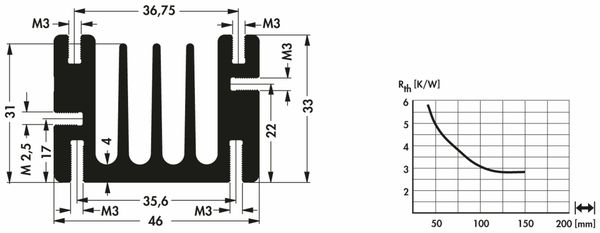 Kühlkörper, Fischer Elektronik, SK 68/ 75 SA, Profilkühlkörper, schwarz, Aluminium - Produktbild 2