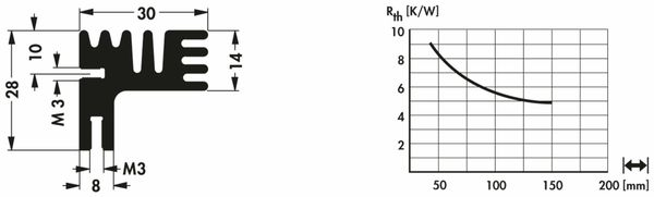 Kühlkörper, Fischer Elektronik, SK 125/50 SA, Profilkühlkörper, schwarz, Aluminium - Produktbild 2