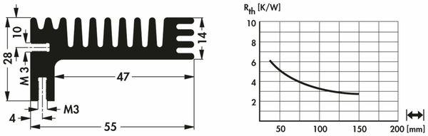 Kühlkörper, Fischer Elektronik, SK 96 50 SA, Profilkühlkörper, schwarz, Aluminium - Produktbild 2