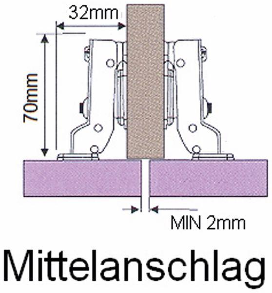Topfband mit Dämpfung, Mittelanschlag - Produktbild 2