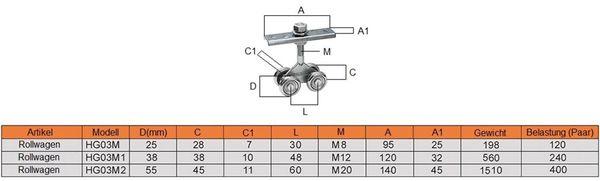 Rollwagen HG03M - Produktbild 3