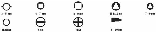 Schaltschrank-Schlüssel ABSINA SI Key Bau Plus 1005 - Produktbild 3