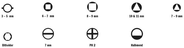 Schaltschrank-Schlüssel ABSINA SI Key Elektro Plus 1008 - Produktbild 3