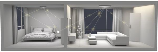 LED-Deckenleuchte XIAOMI MI Smart 450, EEK: A++, 45 W, 3100 lm, dimmbar, weiß - Produktbild 10