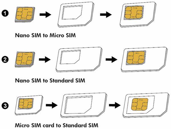 SIM-Karten Adapterset, 3-teilig - Produktbild 3