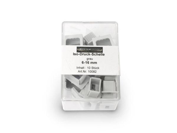 Druckschellen - Produktbild 2