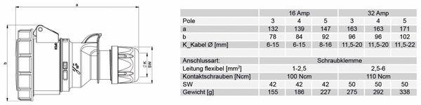 CEE-Kupplung PCE Shark, 16A, 5-polig, 400 V, IP67 - Produktbild 2