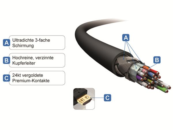 HDMI-Kabel PURELINK Pureinstall PI1000-150, 15 m - Produktbild 3