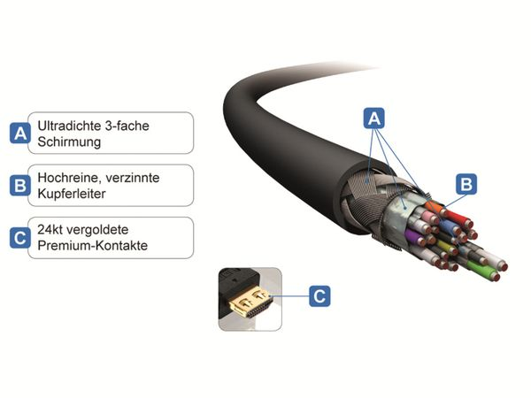 HDMI-Verlängerung PURELINK PureInstall PI1100-02, 2 m - Produktbild 4