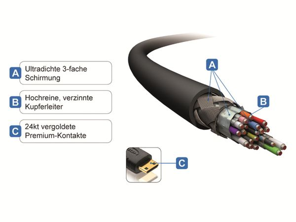 HDMI-Kabel PURELINK PureInstall PI1200-01, A/C, 1 m - Produktbild 4