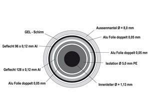 Koaxialkabel, 100 m, weiß, 8 mm, CCS, 125 dB - Produktbild 2