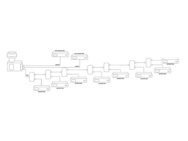 SCR-LNB OPTICUM Unicable 2 Legacy 2 - Produktbild 5