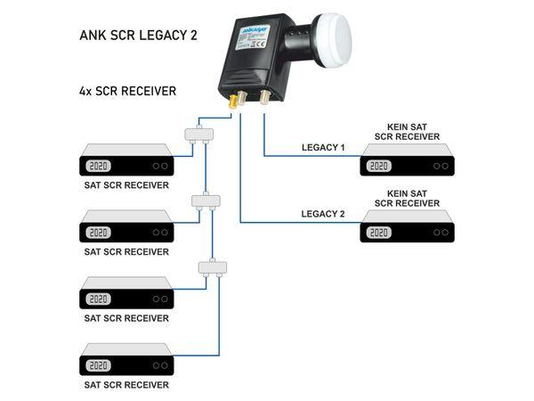 SCR-LNB ANKARO Legacy 2 - Produktbild 2