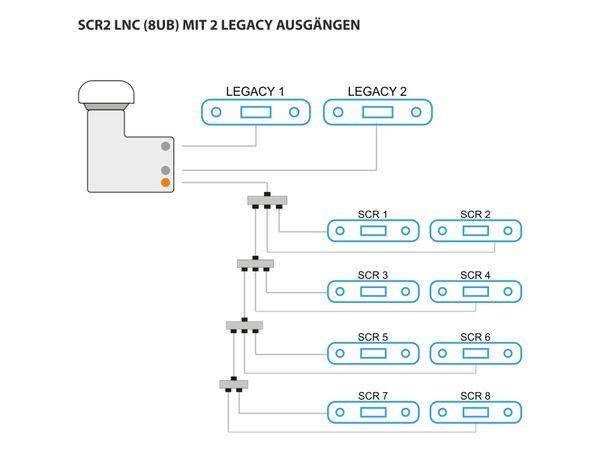 SCR2-LNB ANKARO Legacy 2