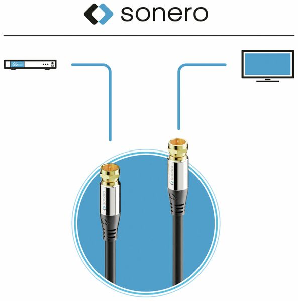 Sat-Antennenanschlusskabel SONERO, 1,50 m, schwarz - Produktbild 5
