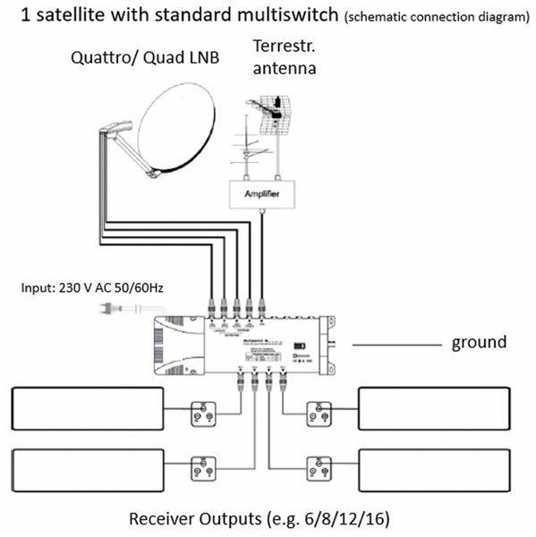 Multischalter GOOBAY 67260, 5/6 - Produktbild 3