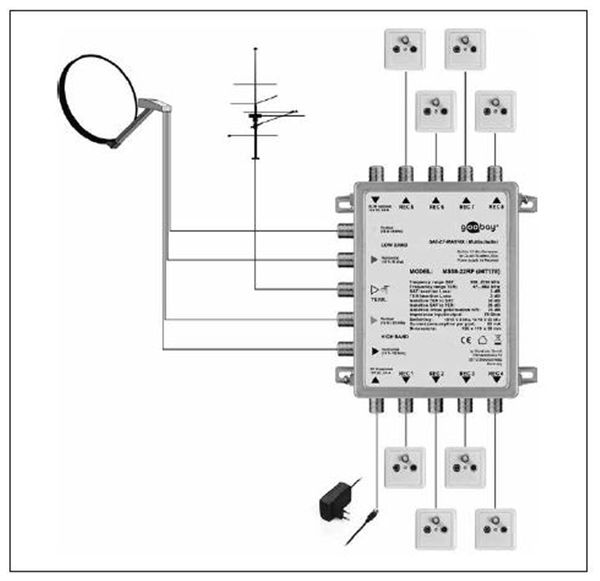 Multischalter GOOBAY 67178, 5/8, passiv - Produktbild 3