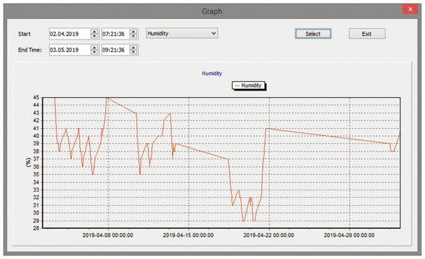 Raumklimastation DNT RoomLogg PRO - Produktbild 10