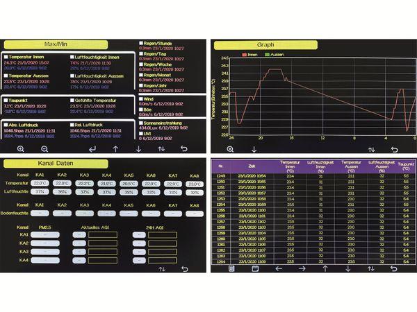 Wetterstation DNT WeatherScreen PRO - Produktbild 2