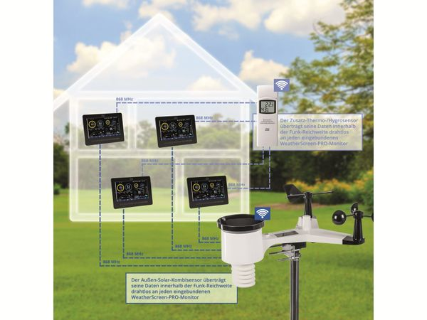 Wetterstation DNT WeatherScreen PRO - Produktbild 5