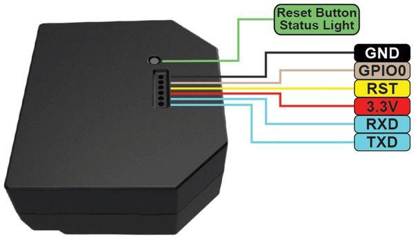 Dual-WiFi-Switch SHELLY 2.5, Dual-Schalter - Produktbild 2