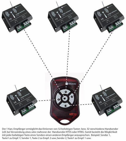 Funk-Sender H-TRONIC HT5S, 5-Kanal - Produktbild 3