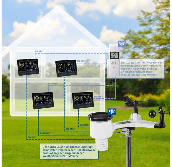 Zusatzbildschirm DNT000007 für WeatherScreen Pro - Produktbild 4