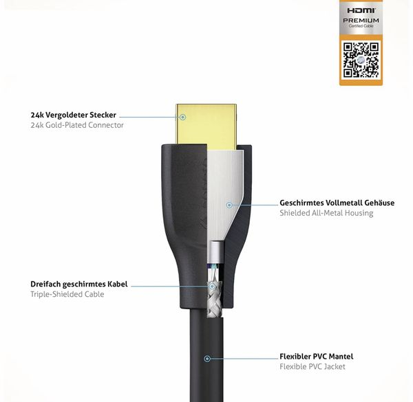 HDMI-Kabel SONERO, Premium High Speed mit Ethernet, 1,5 m - Produktbild 3