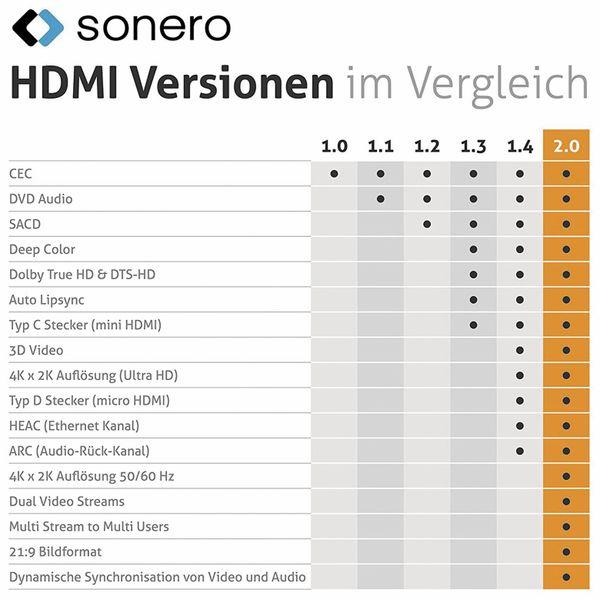 HDMI-Kabel SONERO, Premium High Speed mit Ethernet, Nylonmantel, 0,5 m - Produktbild 4