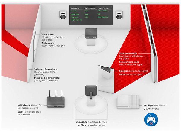 HDMI-Übertragungssystem PURELINK CSW200 - Produktbild 3