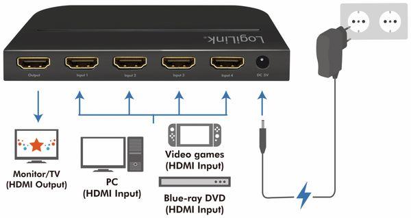 HDMI-Switch LOGILINK HD0035, 4-Port, 4K, HDMI 2.0 - Produktbild 8