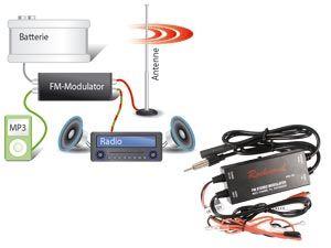 FM-Modulator NFM-100