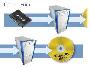 USB-Kassettendeck - Produktbild 2