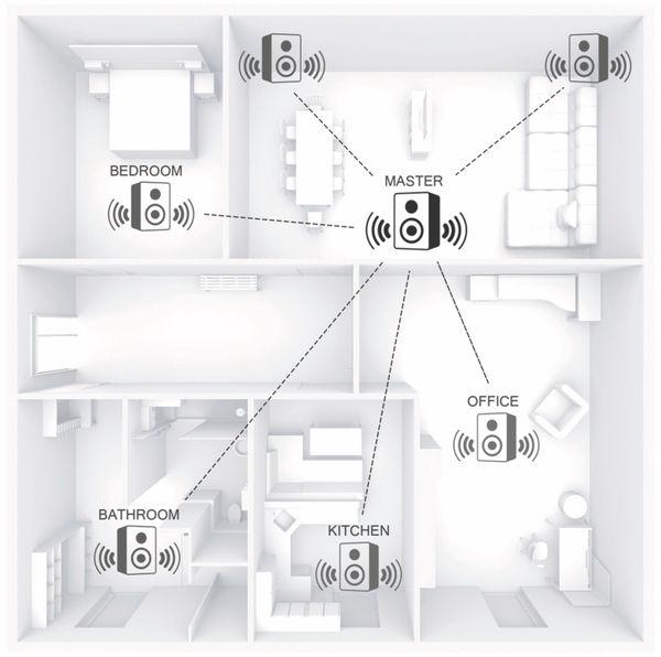 HiFi-Hybridtuner HAMA DIT2100MSBT - Produktbild 4