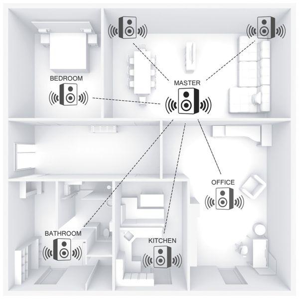 HiFi-Hybridtuner HAMA DIT2005M - Produktbild 15