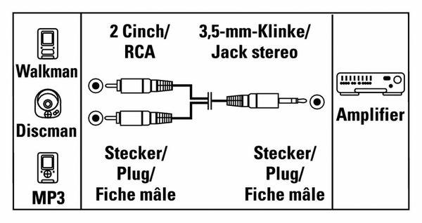 Audiokabel HAMA 132128, Klinkenstecker, 3,5 mm auf 2x Cinchstecker, 2 m, schwarz - Produktbild 2