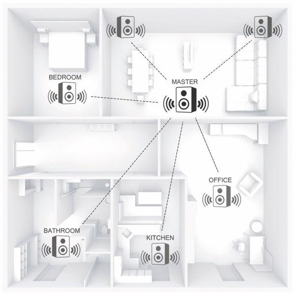 Internet-Radio HAMA IT900MBT - Produktbild 5