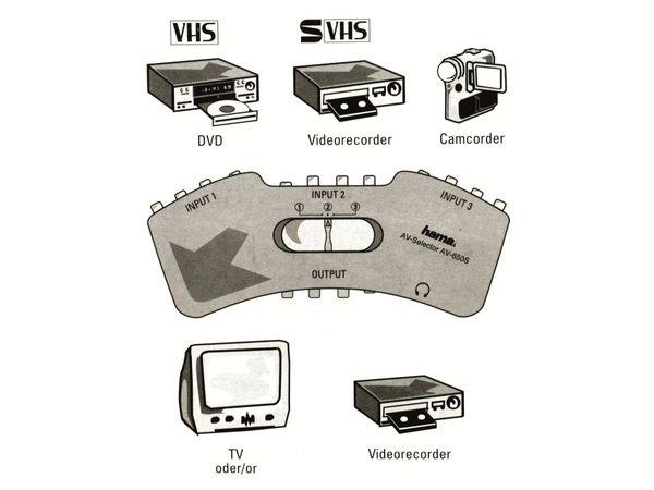 AV-Umschalter HAMA AV-650S - Produktbild 4